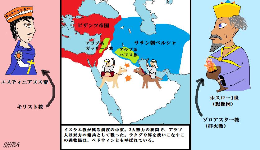 6世紀の中東