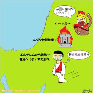 ユダヤ人の反乱