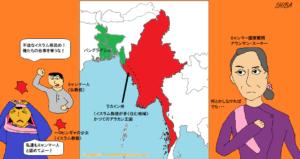 現代のミャンマー