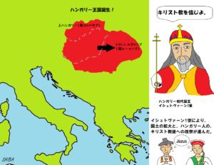 ハンガリー王国成立