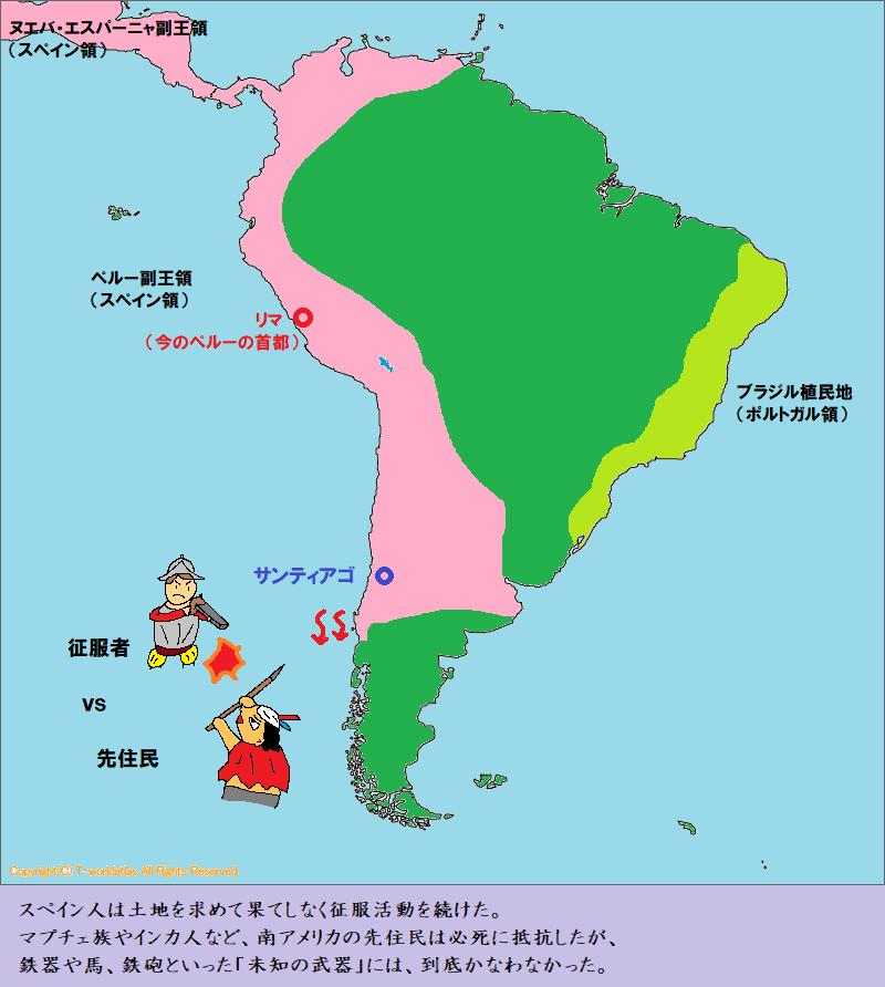 スペイン人の征服