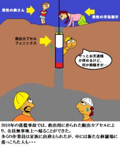 2010年の落盤事故